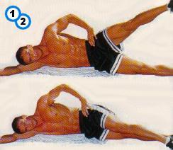 bovenkant rug trainen